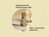 Platforma basic - mechanizmy regulacji wysokości półki